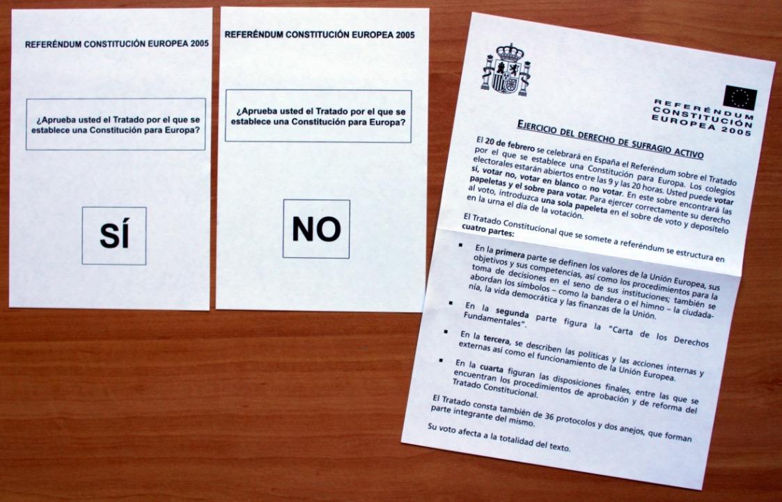 Participación institucional (II) Consultas Populares